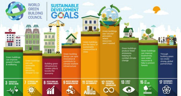 Volvo CE: World Green Building Council's Corporate Advisory Board
