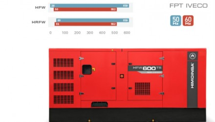 HIMOINSA expands its series of generator sets with FPT engines up to 600kVA