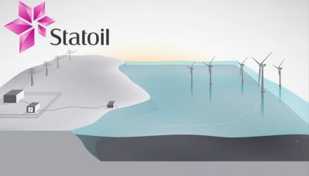 Statoil deliver the first battery storage system connected to a floating wind farm