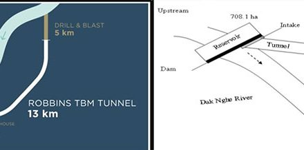 Study and 3D Simulation through MEF of the Thuong Kon Tum tunnel